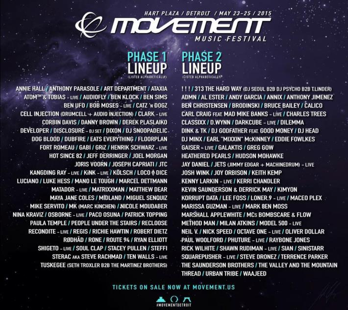 Movement 2015 Detroit Hart Plaza Phase 1 Phase 2 Full Lineup