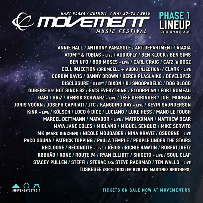 Movement 2015 Phase 1 Lineup Announcement