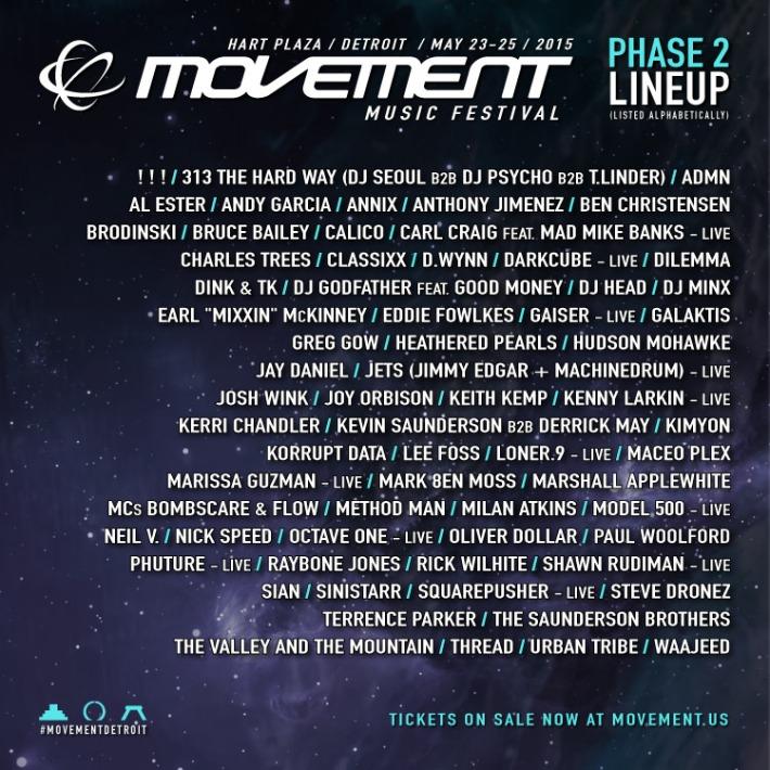 Movement 2015 Phase 2 Lineup Detroit