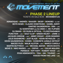 Movement 2014 Detroit Phase 2 Lineup Announcement.png