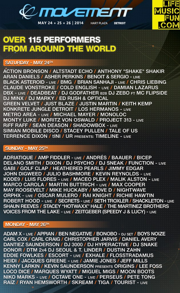 Movement 2014 Full Lineup LMF