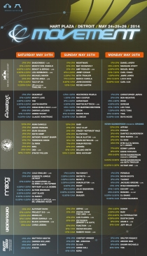 Movement Detroit 2014 Set Times Schedule